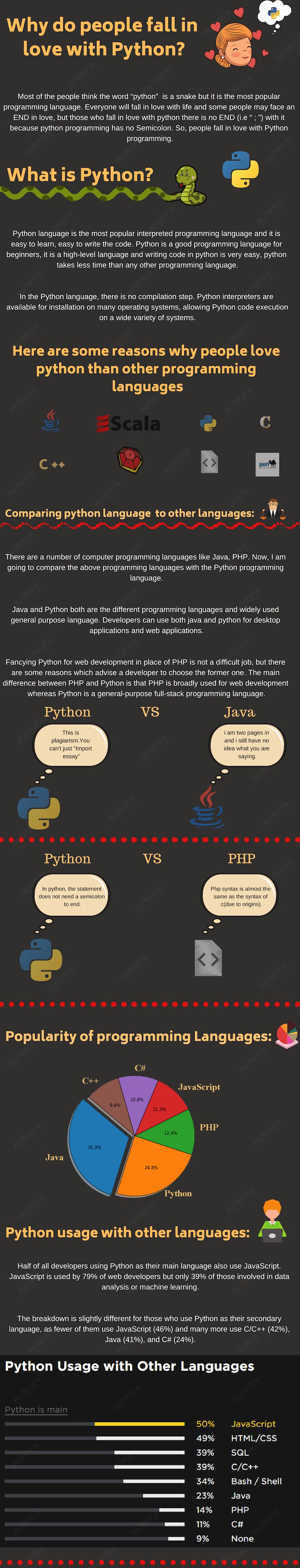 Why-do-people-fall-in-love-with-python